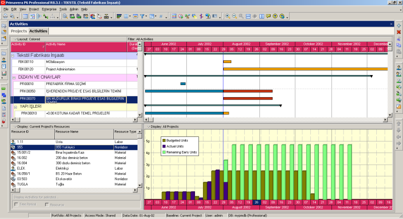 project planning and scheduling using primavera p6 pdf